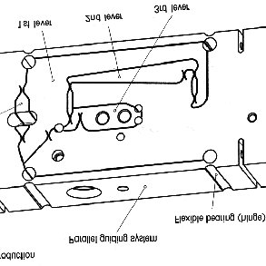 (PDF) Simplifying the electronic balance load cell