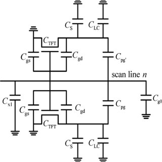 Signal line modeled as a cascade of infinitesimal RC