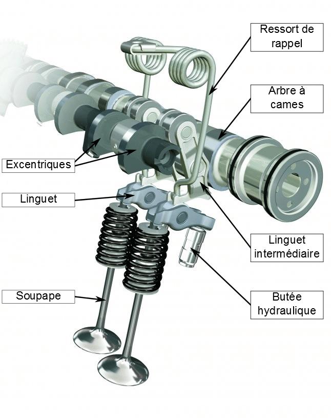 Bmw N52 Engine Diagram 16 Vue D Un Cylindre 233 Quip 233 Du Bmw Valvetronic