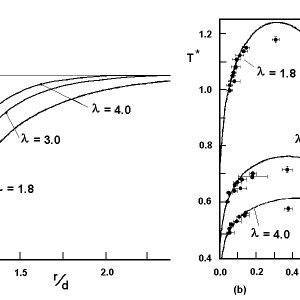 Experimental structure factor of liquid sodium at 373 K