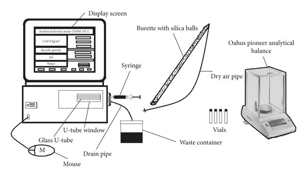Schematic diagram of the experimental setup (analytical