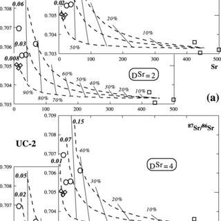 (PDF) Pleistocene magmatism in a lithospheric transition