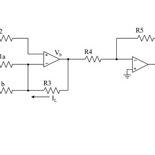 (a). Schematic diagram of the design and development of