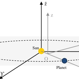Schematic of circular ecliptic ephemeris of planets and