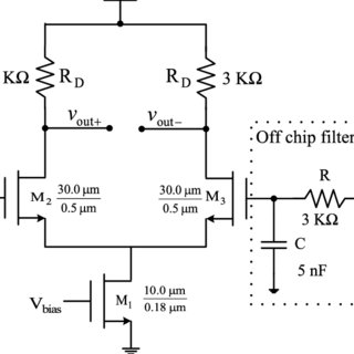 (PDF) Dual Use of Power Lines for Design-for-Testability