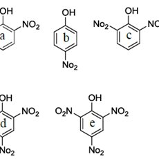 (PDF) Study of Corrosion of Carbon Steel by Nitrophenols