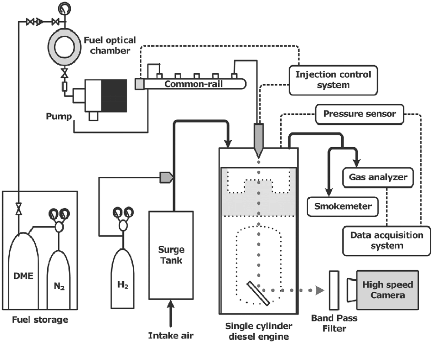 direct injection diesel engine diagram