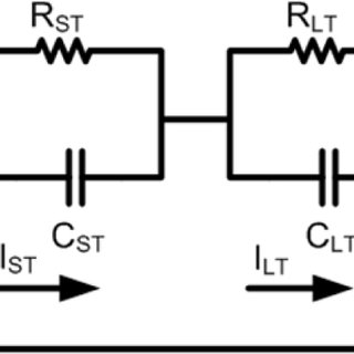 Typical Open Circuit Voltage (OCV) of 12V Lead-Acid