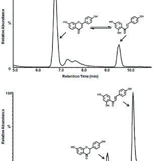 Estrogen responsive gene (Tff1) induction in T47D cells by
