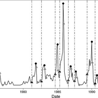 Observed density fluctuations in our study population of