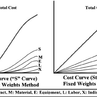 (PDF) Cash Flow Forecasting Model for General Contractors