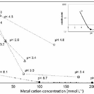 Ciprofloxacin tablet dissolution in water without (control