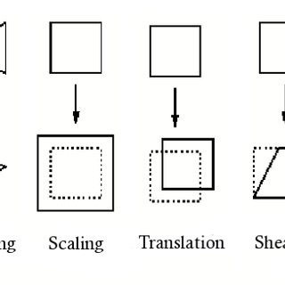 (PDF) Object Recognition: A Shape-Based Approach using