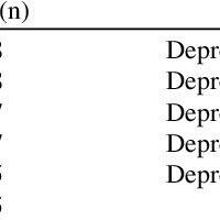 (PDF) Subjective Memory Complaints are Involved in the