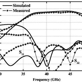 (PDF) A 38–46 GHz MMIC Doherty power amplifier using post