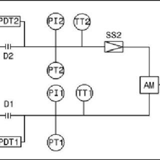 (PDF) Experimental setup for gas turbines operating on