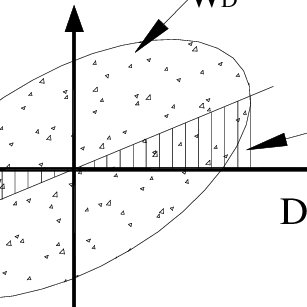 (PDF) Seismic Design of Structures with Viscous Dampers