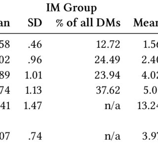 (PDF) The acquisition of interpersonal pragmatic markers
