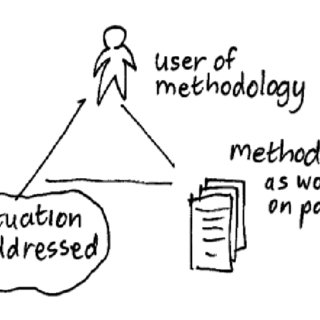The LUMAS model: Learning for a User by a Methodology