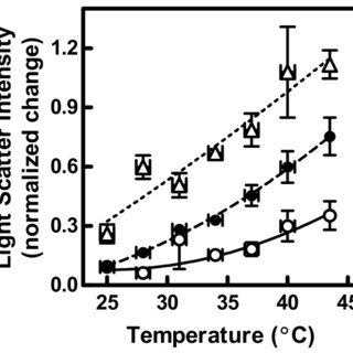 Effect of the scramblase inhibitor R5421 on ionomycin