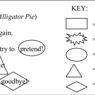 1. Music curriculum model for pre-service primary teachers