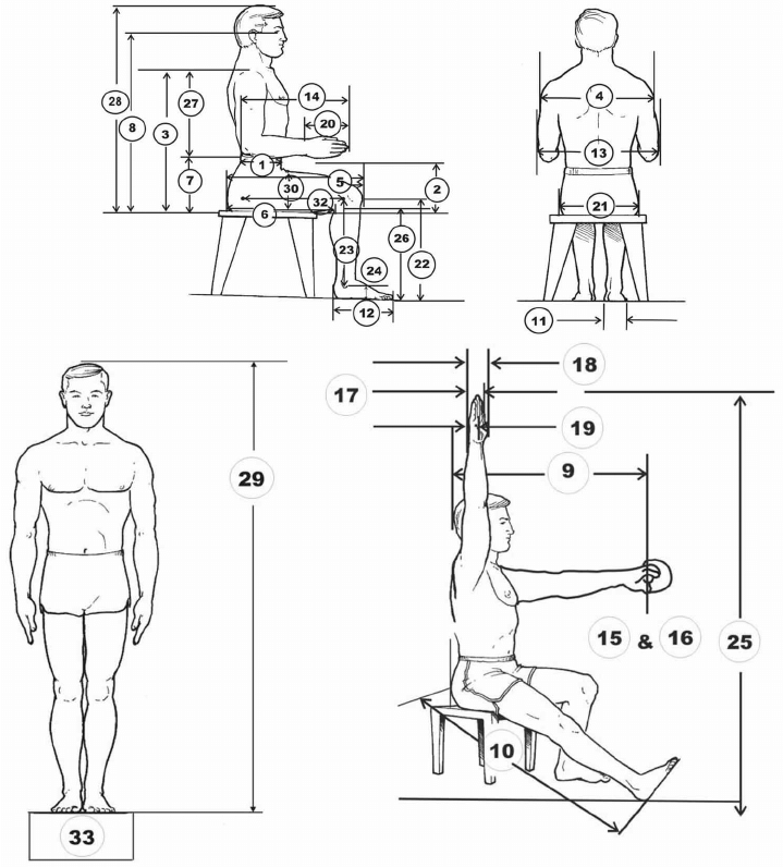 chair with leg rest india modern white leather recliner dimensions measured in this study: (1) abdominal extension depth,...   download scientific diagram