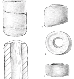 line drawing of fired clay bead manufacture techniques a clay download scientific diagram [ 850 x 1186 Pixel ]
