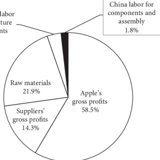 (PDF) Apple, Foxconn, and China's New Working Class