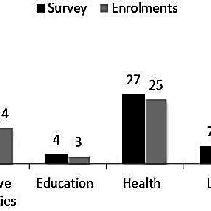 (PDF) International Journal of Social, Behavioral