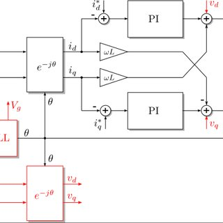Boost PFC-based on hysteresis current mode control