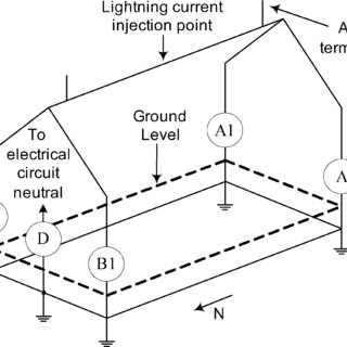 (PDF) Distribution of Currents in the Lightning Protective