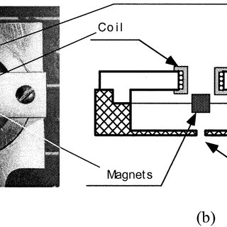 (PDF) Microjet cooling devices for thermal management of