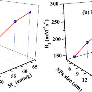 XRD patterns of (a) the as-synthesized β-FeOOH sample of