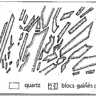Représentation schématique en coupe de la pipe de Puy-les