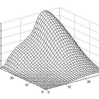Block diagram of Error Back Propagation training algorithm