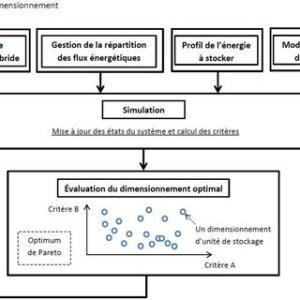͑ a ͒ Imprint behavior ͑ experiment: symbols, simulation: lines ͒ of | Download Scientific