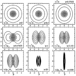 Variation in the binding energies of the 13 lowest-lying