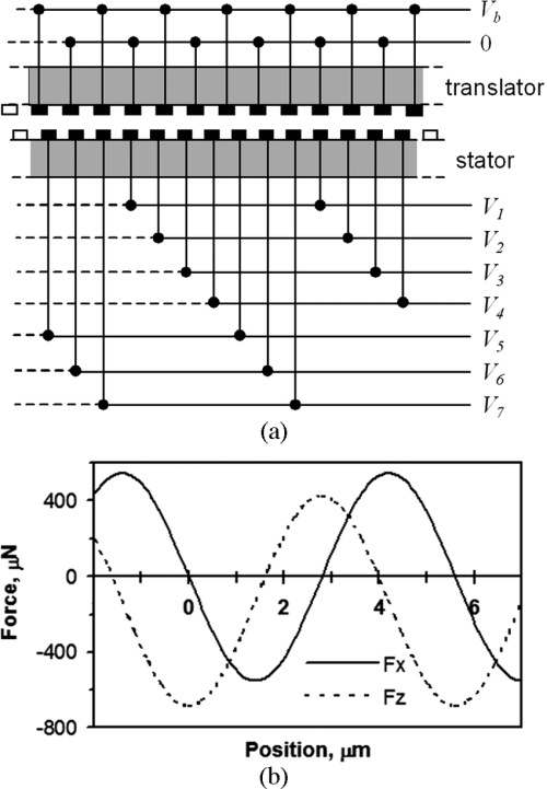 small resolution of  a schematic wiring diagram of the translator and stator electrodes the translator electrodes