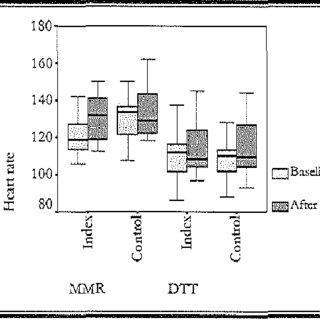 Barrow Neurological Institute Pain Intensity Score