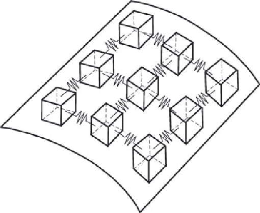Illustration of the model consisting of springs and blocks