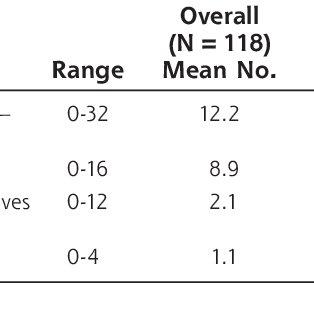 (PDF) Physician Communication Regarding Prostate Cancer