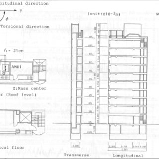 -Diagram of the DUOX Device Source: Kajima Corporation