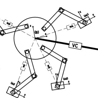 Block diagrams of a) Virtual Model (VM) and Robot (R) with