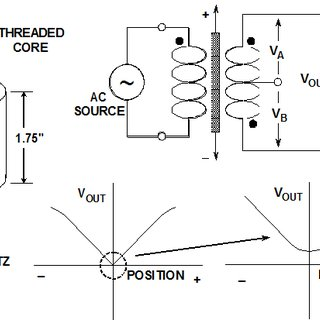 Wiring Diagram 2007 Cadillac Ext White Cadillac Ext Wiring