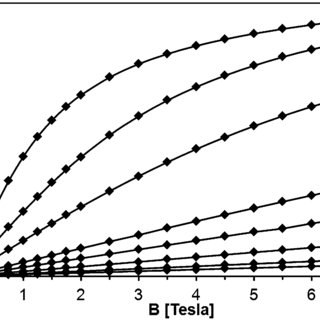 FT-IR spectra for powders with initial 5 at.% Mn-content