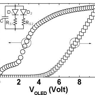 Threshold-voltage shift ( ∆ V T ) as a function of stress