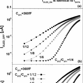 (PDF) Novel Current-Scaling Current-Mirror Hydrogenated