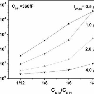 (PDF) Novel Current-Scaling Current-Mirror Hydrogenated