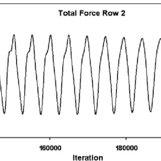 (PDF) Two vortex interaction patterns in a turbine rotor