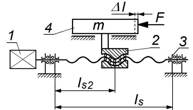 Example of NC machine tool feed system: 1